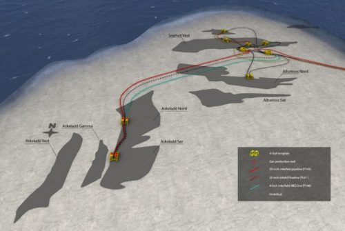 Illustration of Statoil's Askeladd field development in offshore Norway, in the Barents Sea.